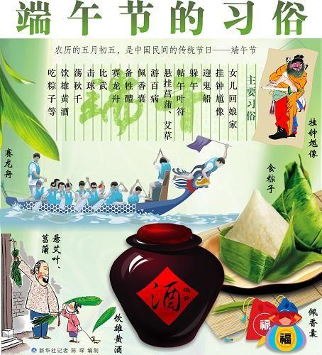 端午节是中国汉族人民纪念屈原的传统节日,为每年农历五月初五,又称端阳节、午日节、五月节等。