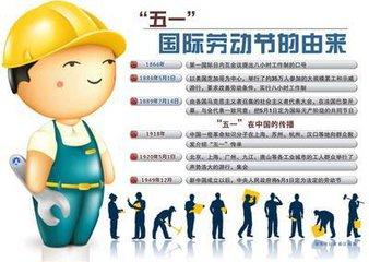 五一劳动节的由来图片