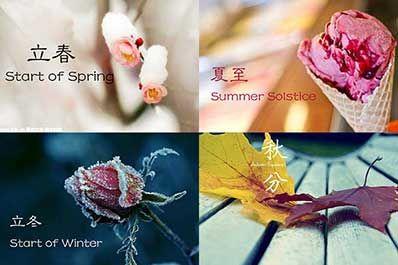 二十四节气申遗科普  24节气是中国农历节气的总名称,由12个主要的节气和12小节气组成。  中国古代把太