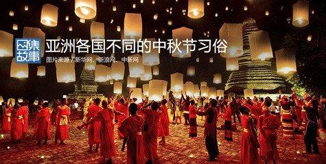 各国中秋节
