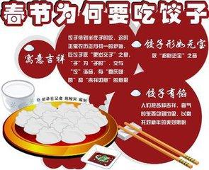 春节习俗有哪些